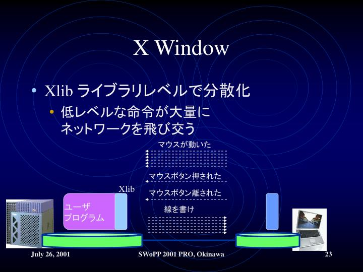 X Window