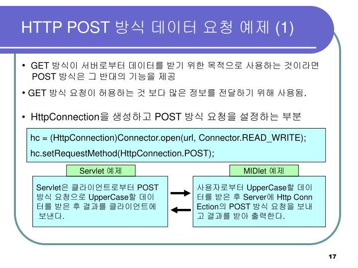HTTP POST