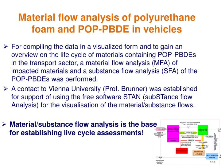 Material flow analysis of polyurethane foam and POP-PBDE in vehicles