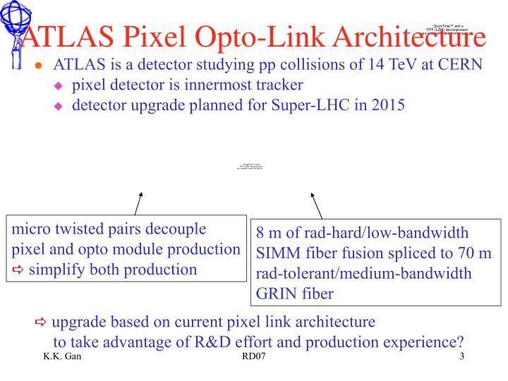 ATLAS Pixel Opto-Link Architecture