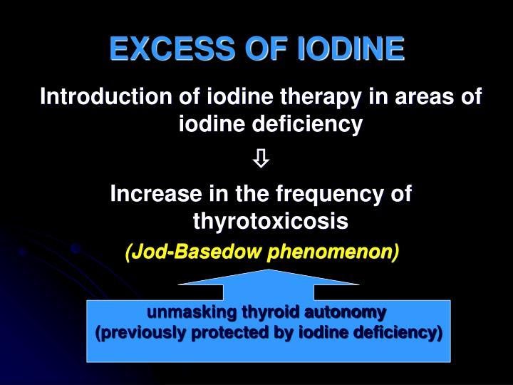 EXCESS OF IODINE