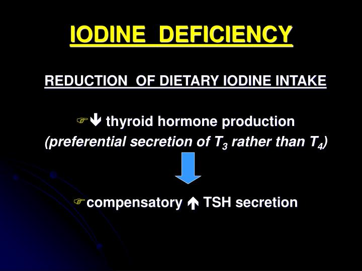REDUCTION  OF DIETARY IODINE INTAKE