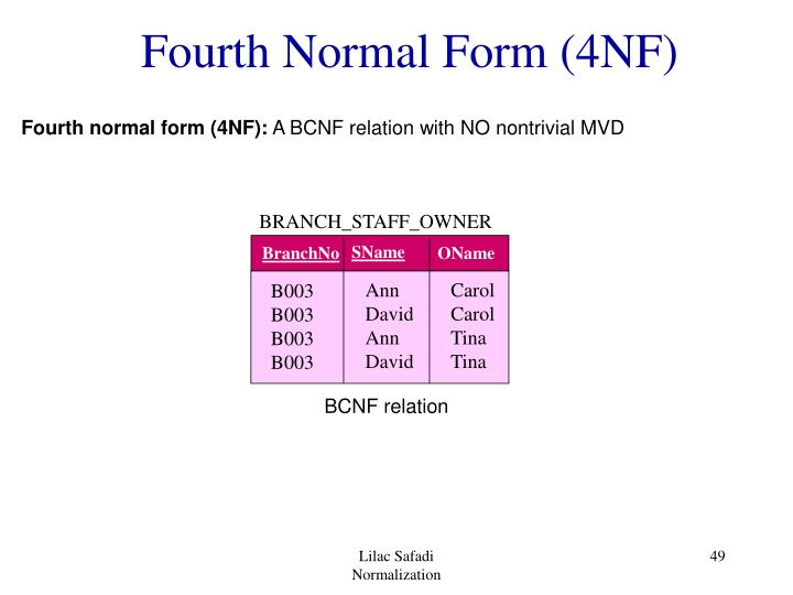 Fourth Normal Form (4NF)