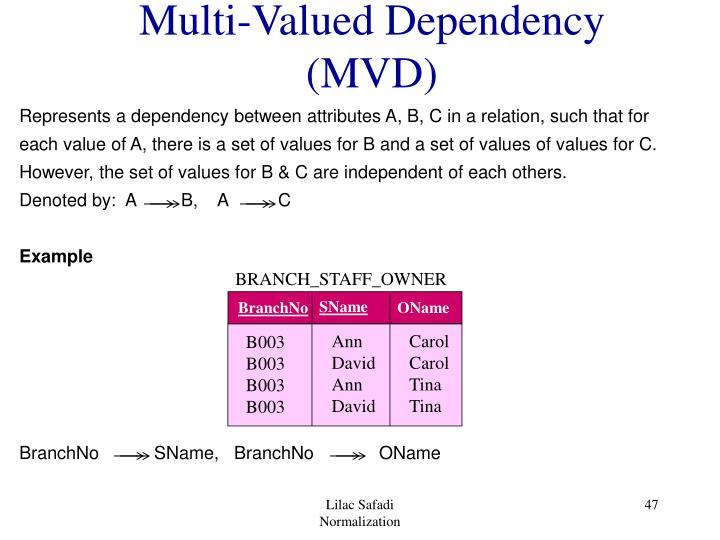 Multi-Valued Dependency (MVD)
