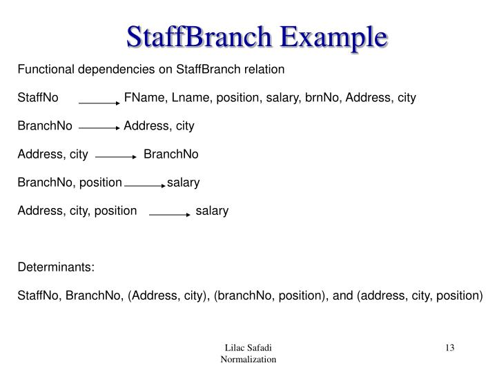 StaffBranch Example