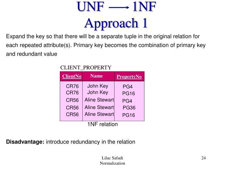 UNF        1NF