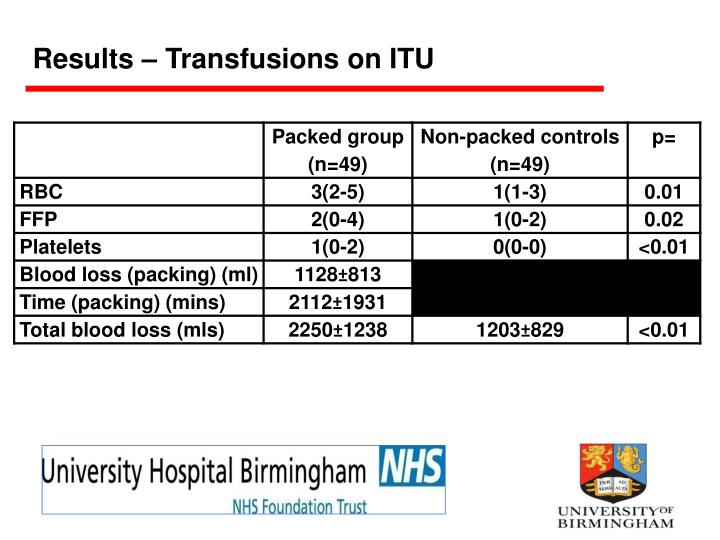 Results – Transfusions on ITU