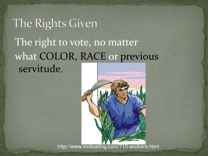 The Rights Given