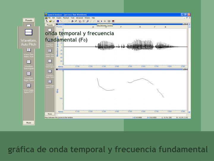 onda temporal y frecuencia fundamental (F