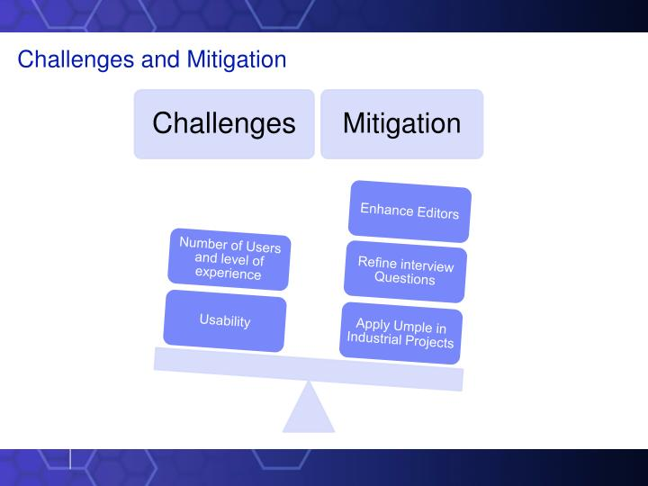 Challenges and Mitigation