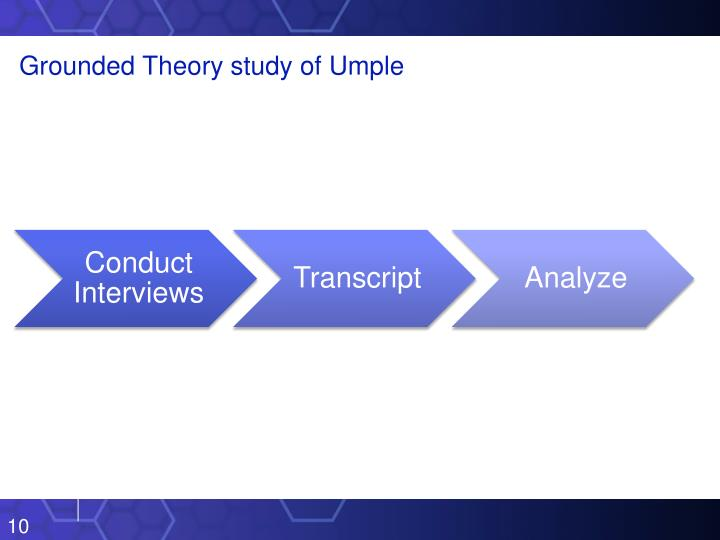 Grounded Theory study of Umple