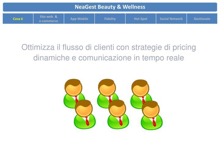 Ottimizza il flusso di clienti con strategie di pricing dinamiche e comunicazione in tempo reale