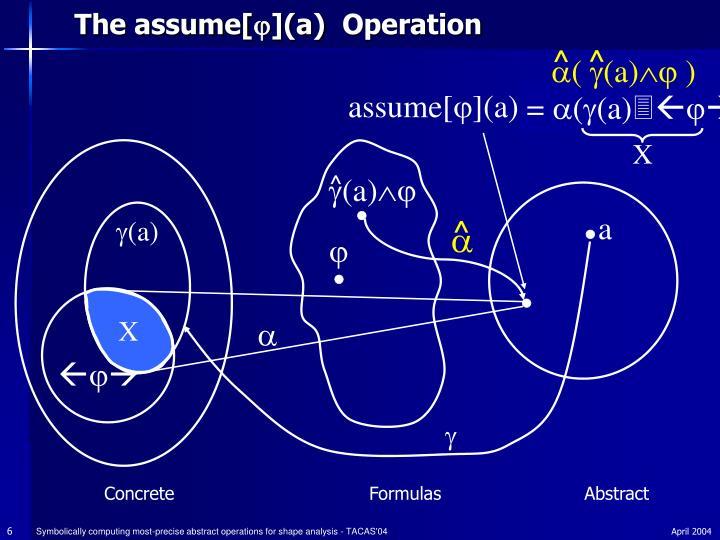 assume[](a)