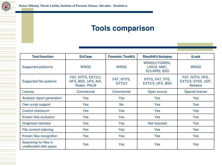 Tools comparison