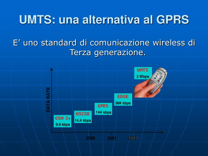 UMTS: una alternativa al GPRS