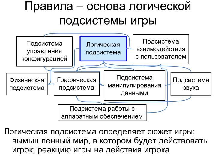 Логическая подсистема определяет сюжет игры; вымышленный мир, в котором будет действовать игрок; реакцию игры на действия игрока