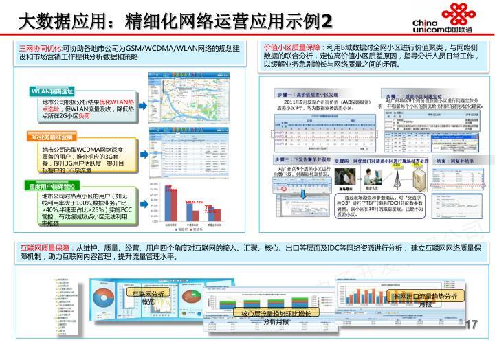 大数据应用:精细化网络运营应用示例