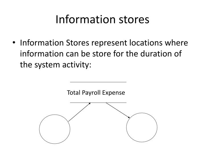 Information stores