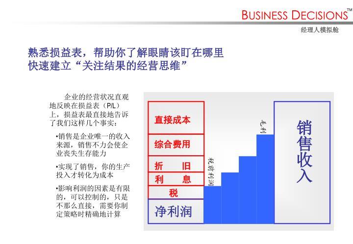 企业的经营状况直观地反映在损益表(