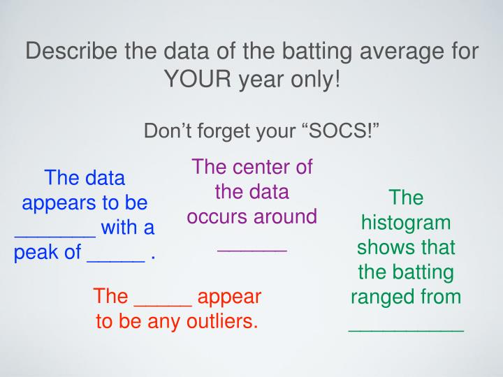 "Don't forget your ""SOCS!"""