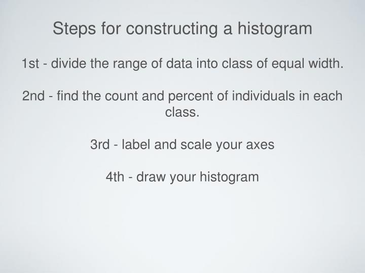 Steps for constructing a histogram