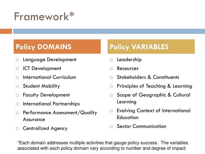 Framework*