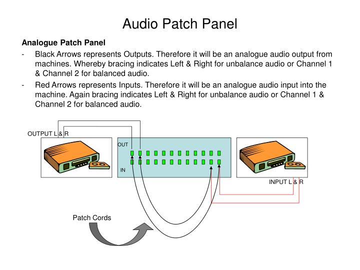 Audio Patch Panel
