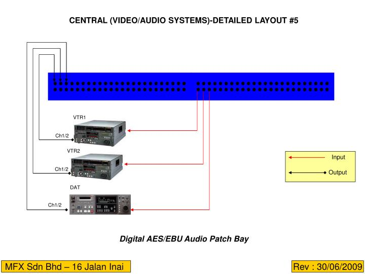 CENTRAL (VIDEO/AUDIO SYSTEMS)-DETAILED LAYOUT #5