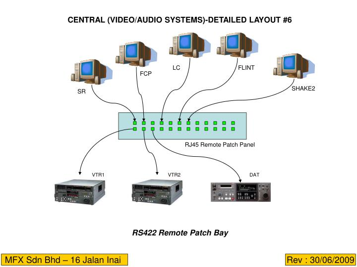 CENTRAL (VIDEO/AUDIO SYSTEMS)-DETAILED LAYOUT #6