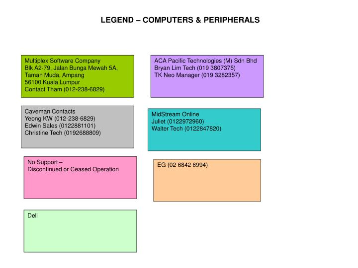 LEGEND – COMPUTERS & PERIPHERALS
