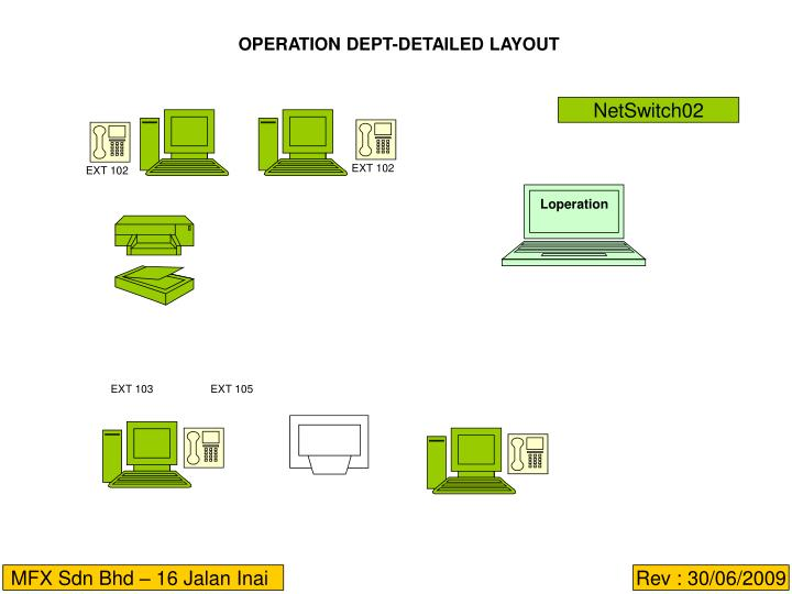 OPERATION DEPT-DETAILED LAYOUT