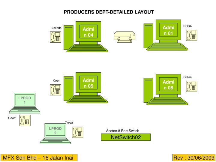 PRODUCERS DEPT-DETAILED LAYOUT
