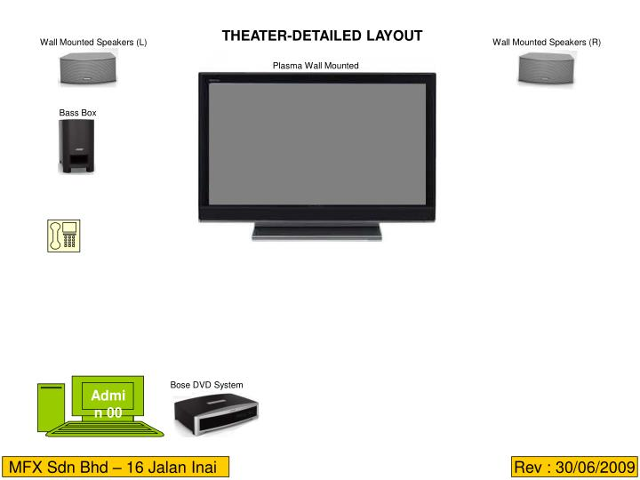 THEATER-DETAILED LAYOUT