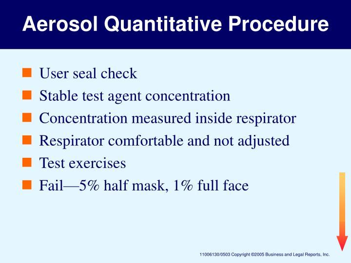 Aerosol Quantitative Procedure