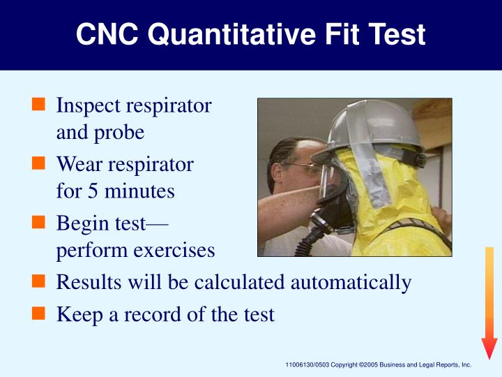 CNC Quantitative Fit Test