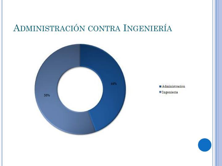 Administración contra Ingeniería