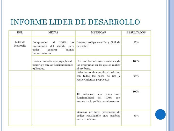 INFORME LIDER DE DESARROLLO