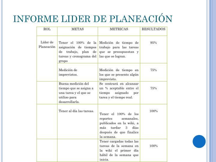 INFORME LIDER DE PLANEACIÓN