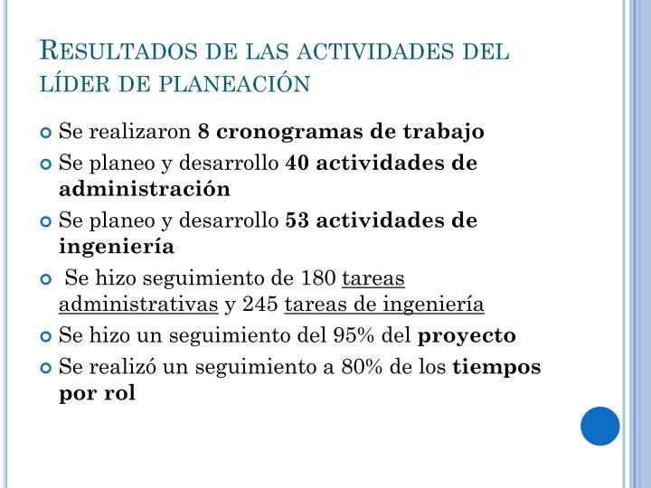 Resultados de las actividades del líder de planeación