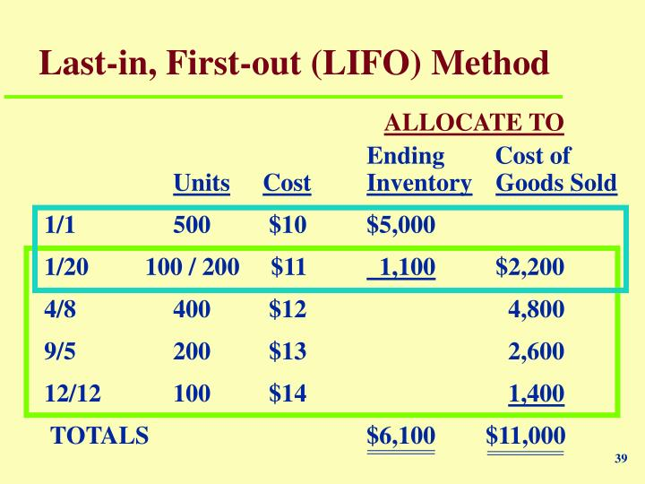 compare and contrast the fifo and weighted average methods of process costing What's the difference between fifo and lifo fifo and lifo accounting methods are used for determining the value of unsold inventory, the cost of goods sold and other.