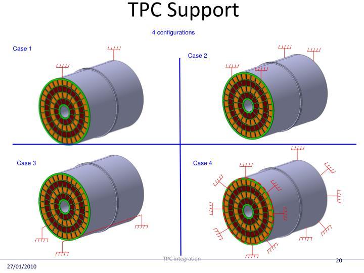 TPC Support