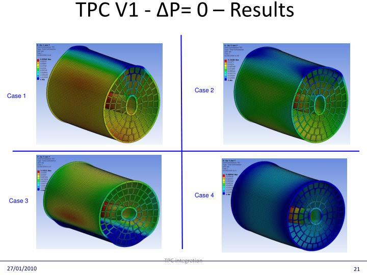 TPC V1 - ∆P= 0 – Results