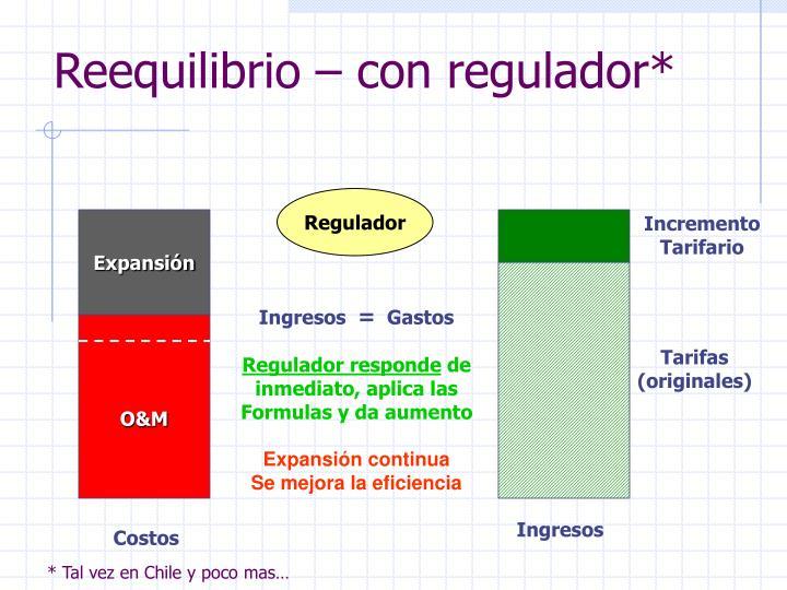 Reequilibrio – con regulador