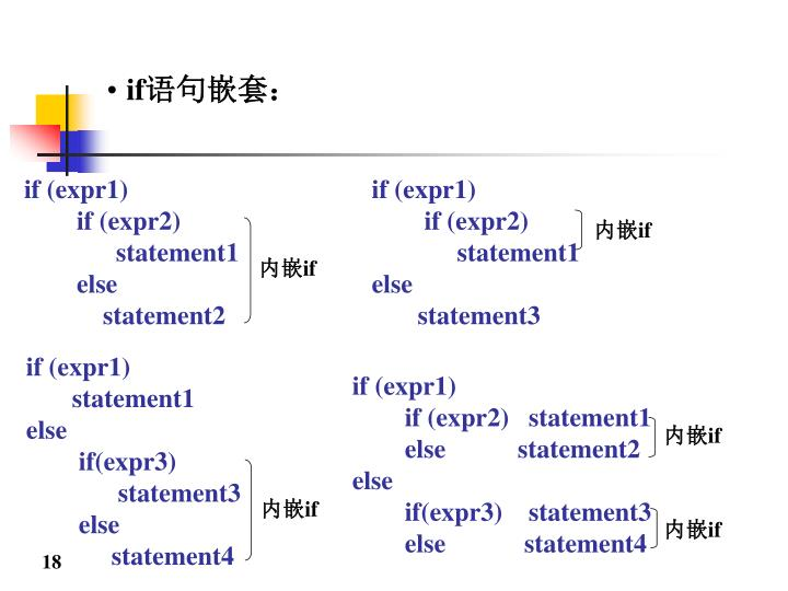 if (expr1)
