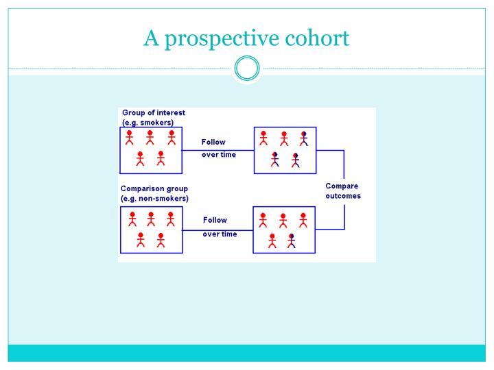 A prospective cohort