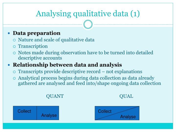 Analysing qualitative data (1)