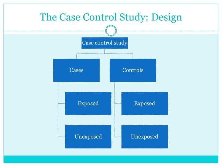 The Case Control Study: Design