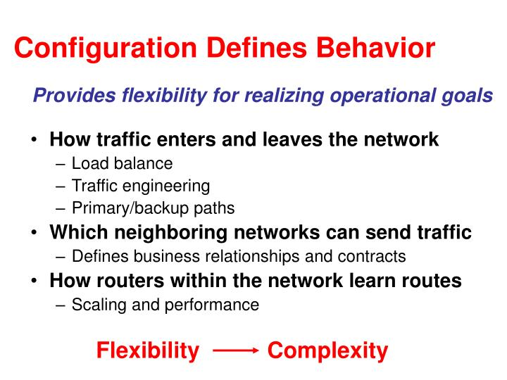Configuration Defines Behavior