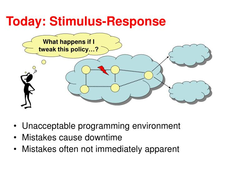 Today: Stimulus-Response