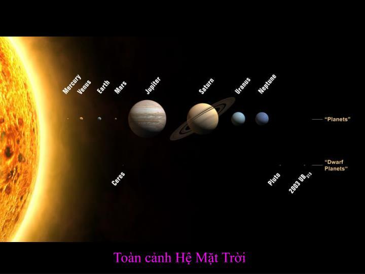 Toàn cảnh Hệ Mặt Trời
